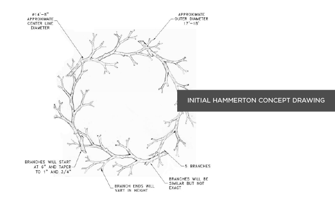 Initial Hammerton Concept Drawing