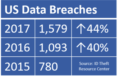 US Data Breaches.png