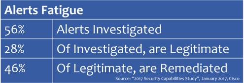 Detect React Alerts Fatigue.png