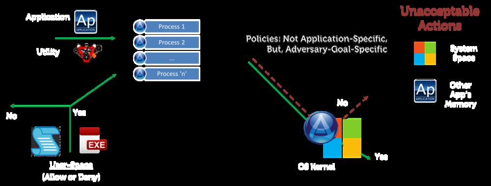 Kernel-level-traffic-cop.png