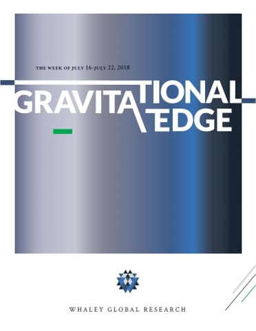 Gravitational Edge  is designed to give you a discernable edge in making asset management decisions.  This report, delivered each Monday, provides impactful and concise commentary, organized in a purposeful way, to deliver the maximum amount of actionable information.   Gravitational Edge  will provide you with critical developments from around the globe and more importantly, we tell you explicitly how those developments should drive your decision making and conversations in the week ahead.   Learn more about   Gravitational Edge   here...