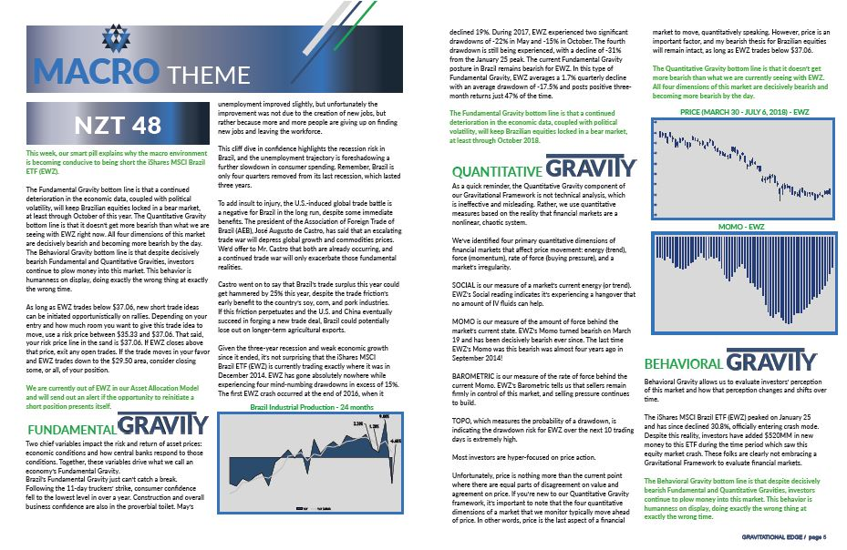 Section 3: Macro Theme    This section is where the juice really gets squeezed. Wall Street has a very difficult time capturing data (both economic and financial market data) and contextualizing it, which is exactly how we generate our Macro Themes. It takes a disciplined approach to measure the slopes and extremes in economic and financial market data across all four major asset classes in twenty economies globally. While not every Macro Theme plays out, our research process, which is anchored to our Gravitational Framework, is right more often than not. Feel free to visit our Track Record to see a sampling of the market calls we have made over the last couple of years.