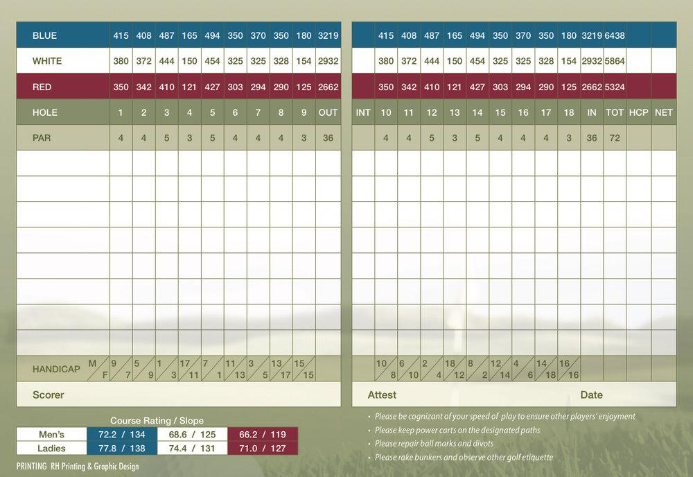 QuadraGC-scorecard-2017.jpg