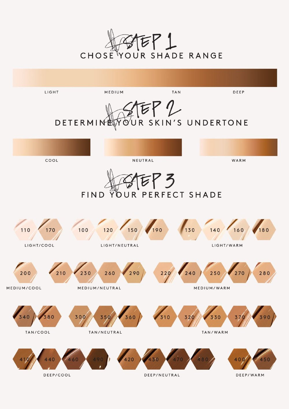Fenty Beauty's shade range, photo via  Sephora