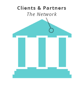 What we offer vments clients partners the network malvernweather Images