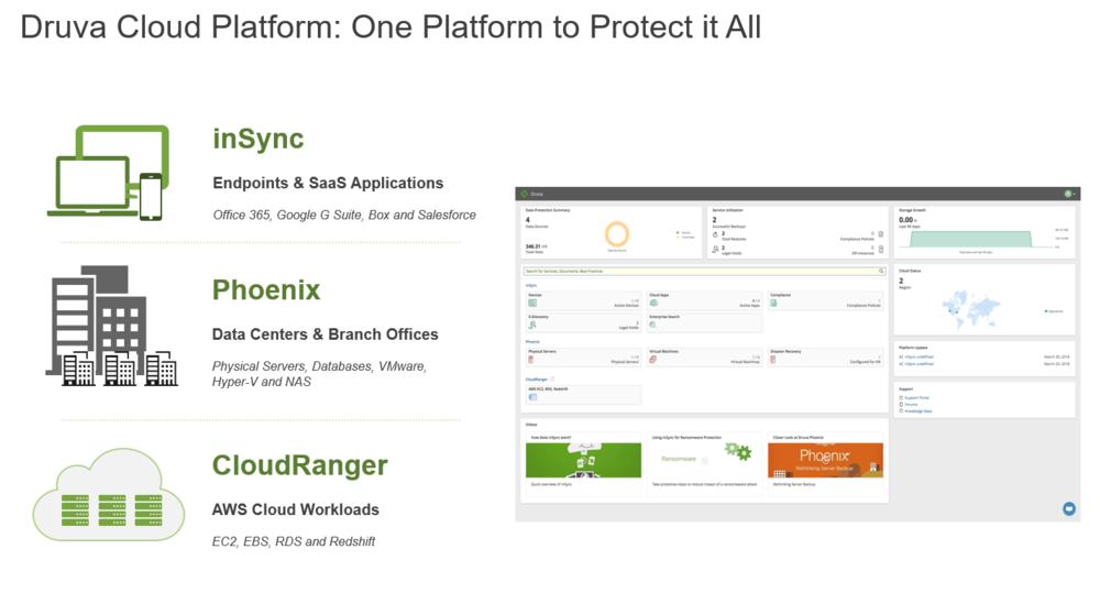 one platform slide.PNG