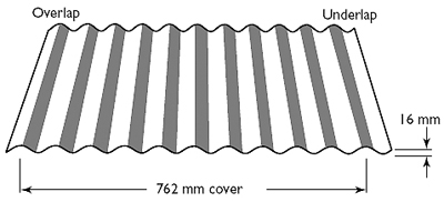 Corrugated for Curving Roofing