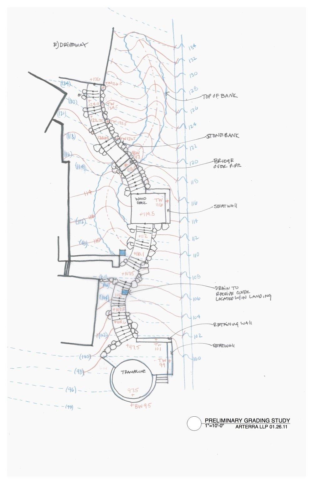 Grading Study by Arterra Landscape Architects