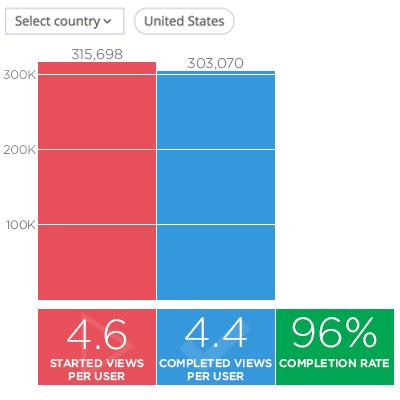 Web_Completed_Views.jpg