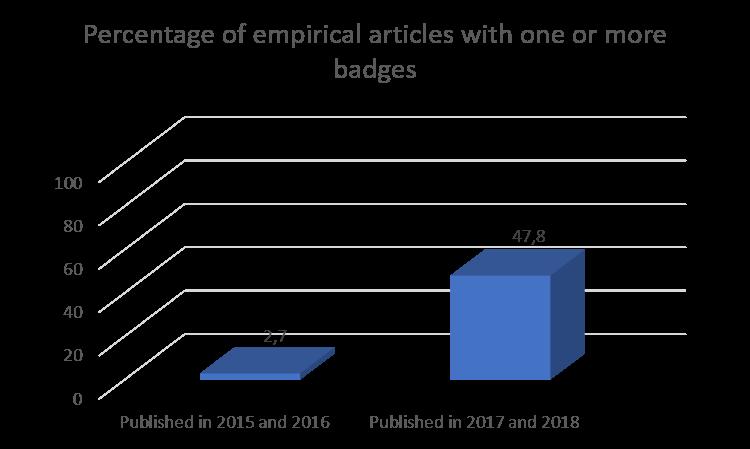 EJP graph - published 2017 2018.png
