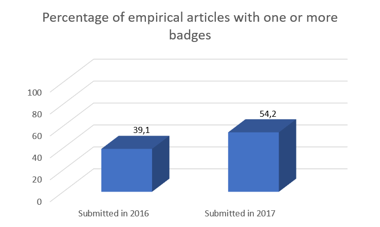 EJP graph - submitted 2017.png