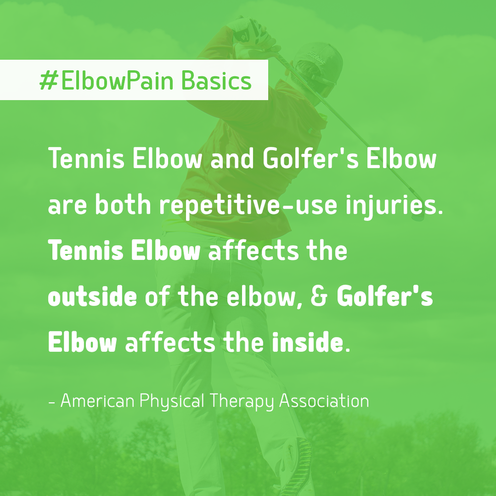 Elbow Pain Golfers Elbow Tennis Elbow