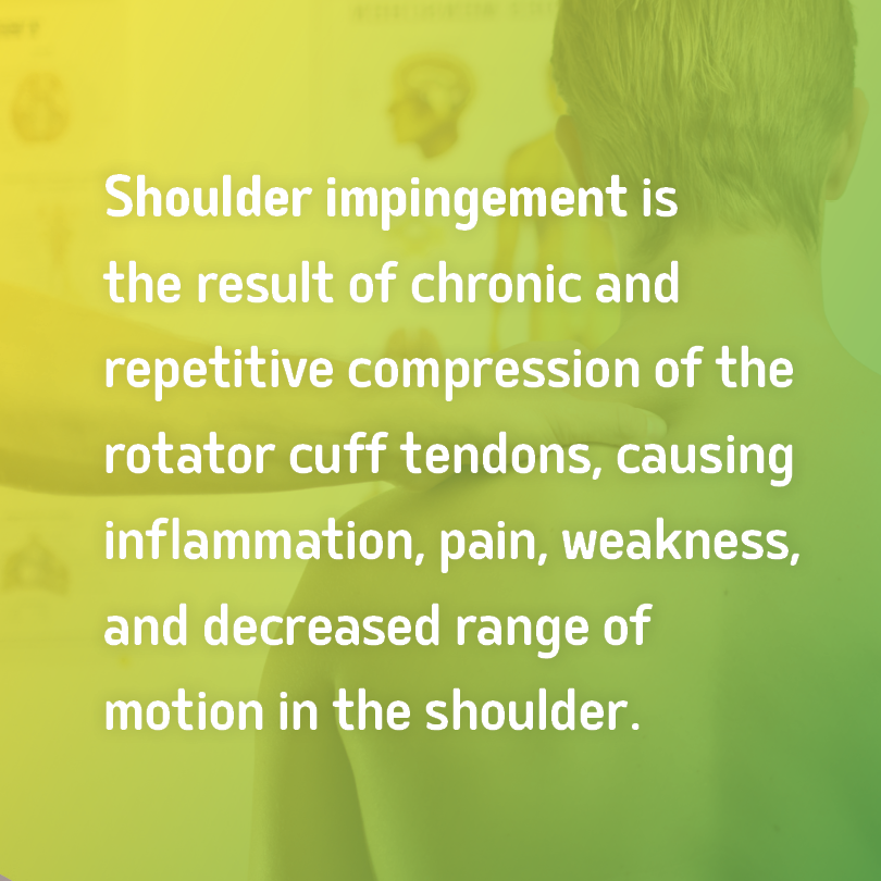 Shoulder Impingement3.png
