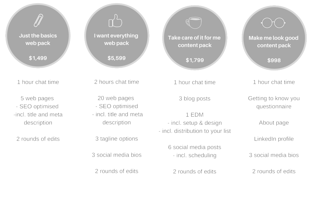 Four package options including copywriting rates