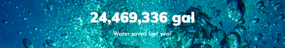 Last year,AFGI saved over 24 millions gallons of waste-water by recycling dyes and reusing water during jean washing