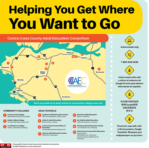 Helping You Get Where You Want To Go -
