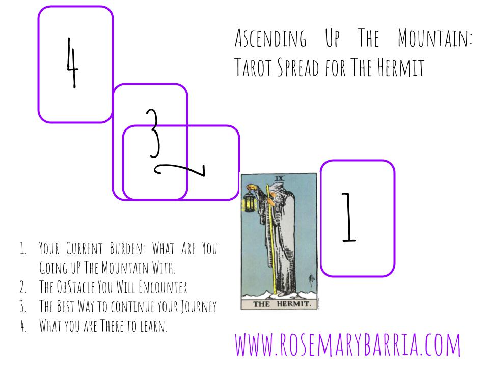 Tarot Spread by Rosemary Barria for The Hermit