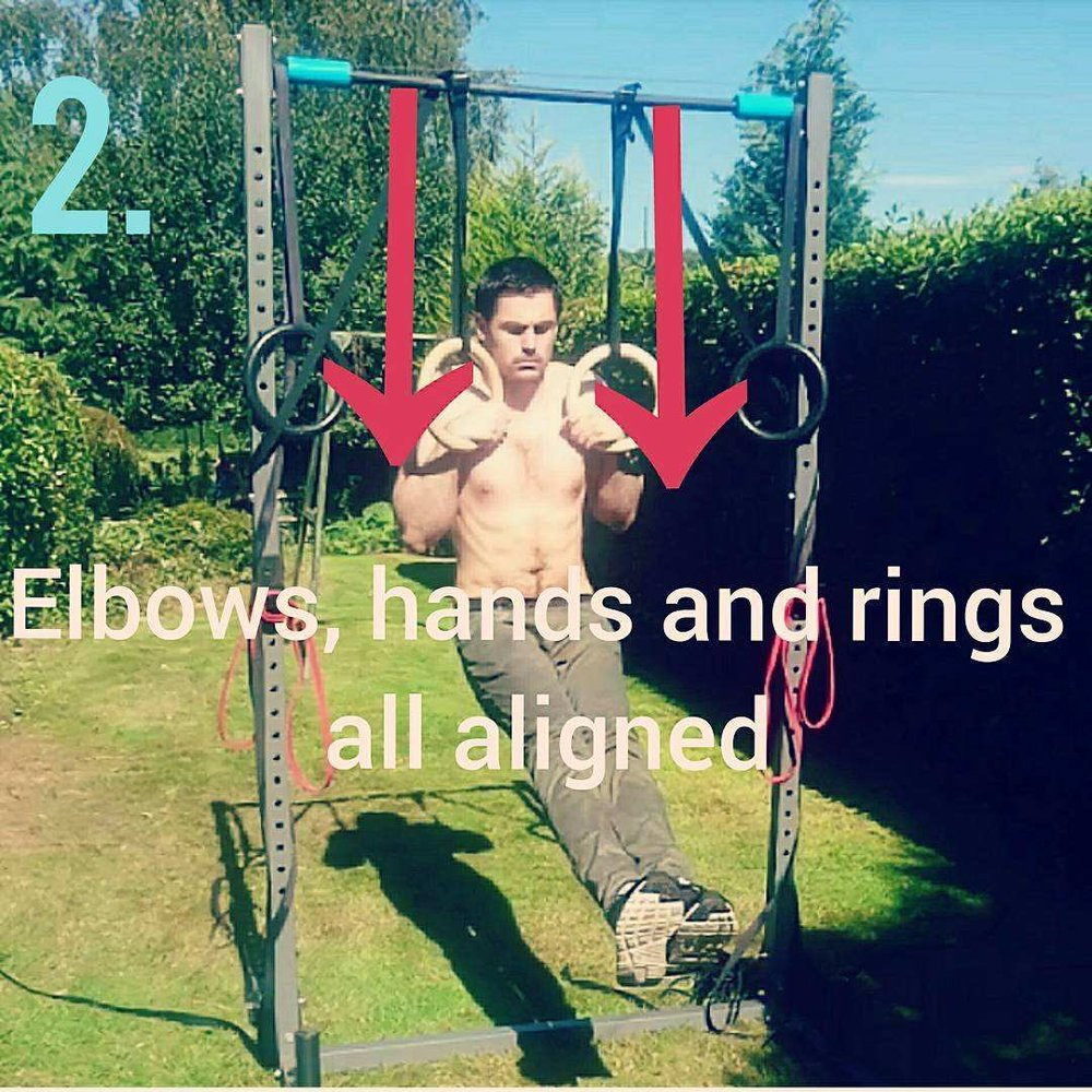 Ring muscle up form