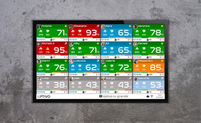 Monitor a parete per visualizzare in sala zone cardiache e dati di allenamento individuali
