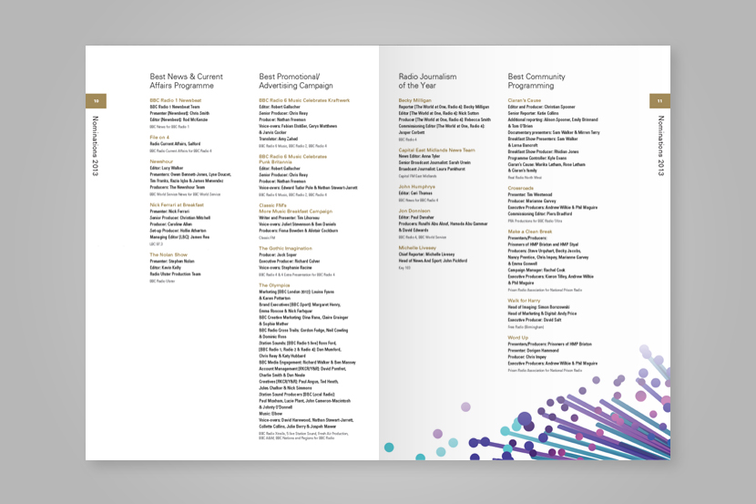Double page spread layout of Sony Radio Academy Awards programme nominations page
