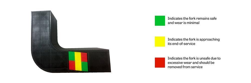 Wear-Indicator 4.jpg