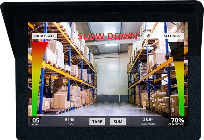 The Forklift Safety Device provides REAL-TIME residual load capacity.