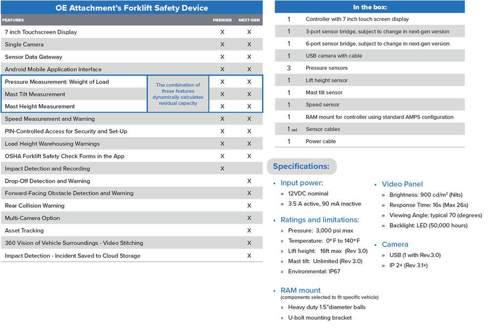 FLSD-Features.jpg