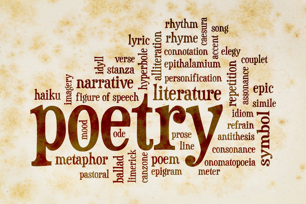 poetry word cloud on vintage paper