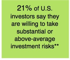 investment risk tolerance