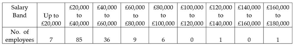Finance table 3.jpg