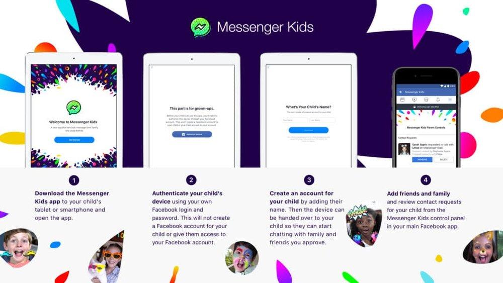 Facebook's New Kid-Friendly Messenger App, Safe Haven or