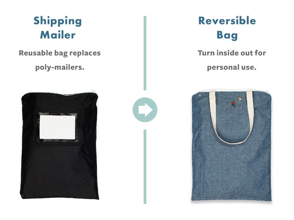Reversible_Bags.jpg