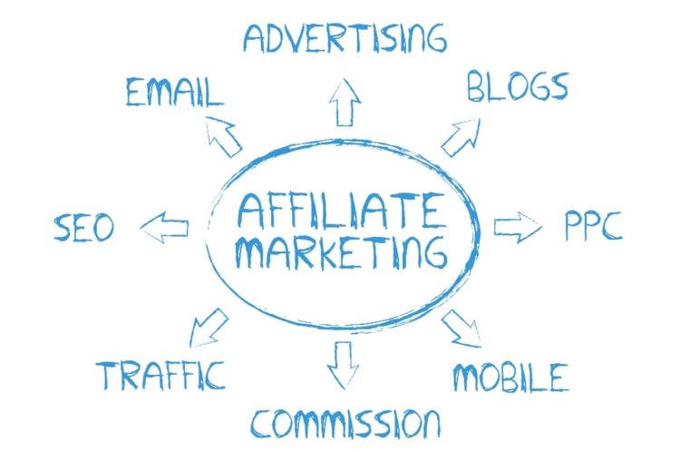 affiliate marketing Brand Rescue