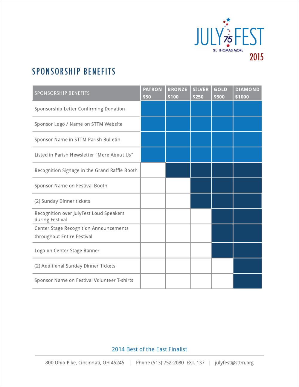 sponsorshipKit2015_FriendFA_Page_4.png