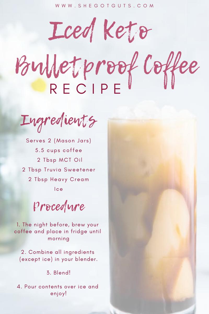 Iced Keto Coffee Recipe - She Got Guts .png