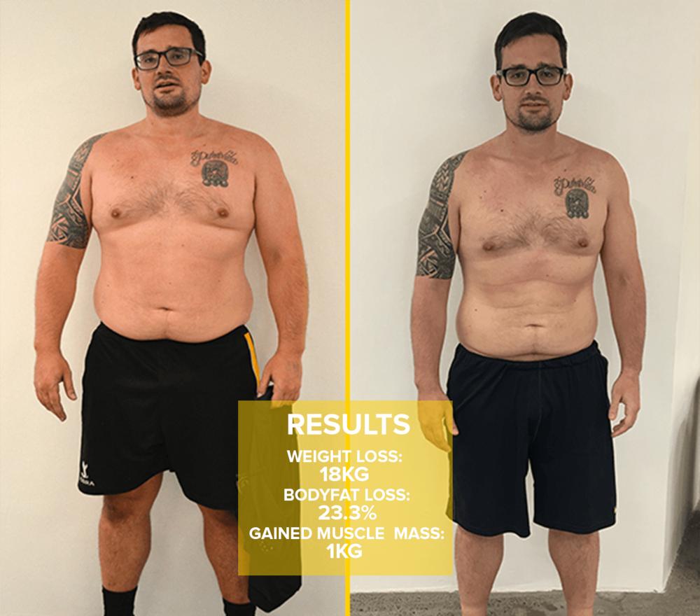 6 Week Challenge   District Fitness Studios   Auckland Gym