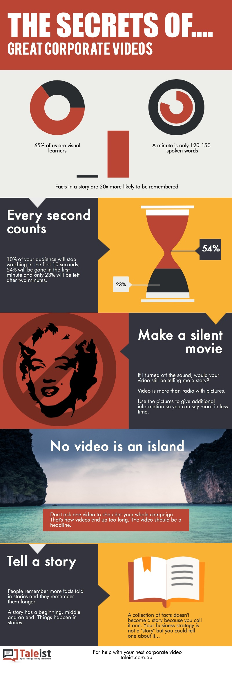 The ingredients of a great corporate video