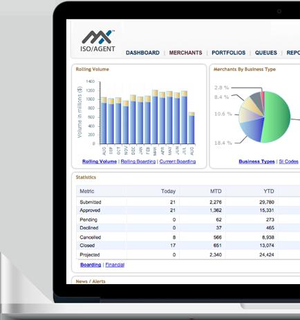 mxa-dashboard.png