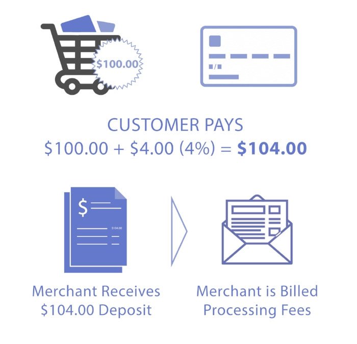 Cash Discount Program Sample CC.jpg