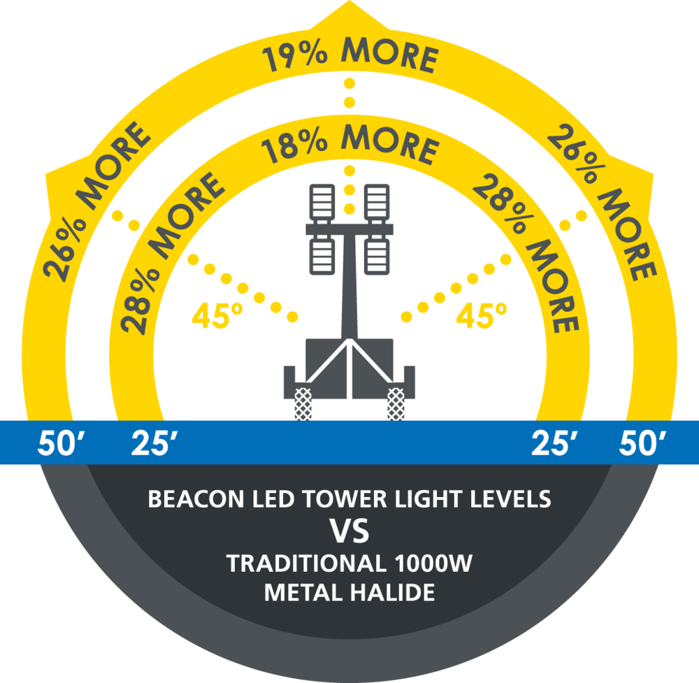 LELtd._Beacon LED Tower Light InfoGraphic.png