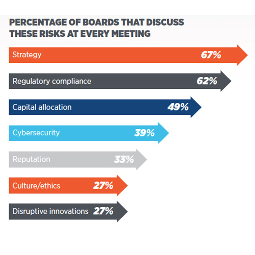 What Directors Think 2017 Guarded Optimism Amid a Shifting Political Landscape - A Corporate Board Member / Spencer Stuart Survey READ THE REPORT>