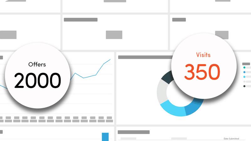 Incentive-marketing-Wireframe-Platform-Dashboard-cropped.png