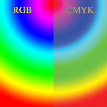 Okay, I'll just convert to CMYK and YYEEEUUCCCHHHH