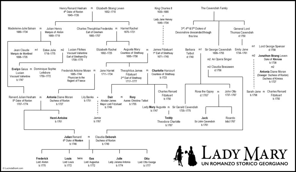 LM-Family-Tree.png