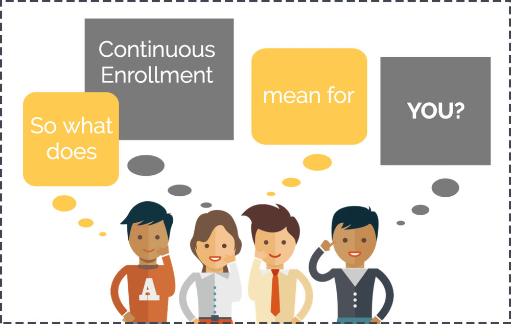 THe Benefits - The rigmarole of the yearly re-enrollment process will be eliminated, meaning no more contracts & repetitive paperwork. To better faciliate ascension through grade levels, your child will be enrolled through graduation!**or until you choose not to re-enroll prior to March 15.
