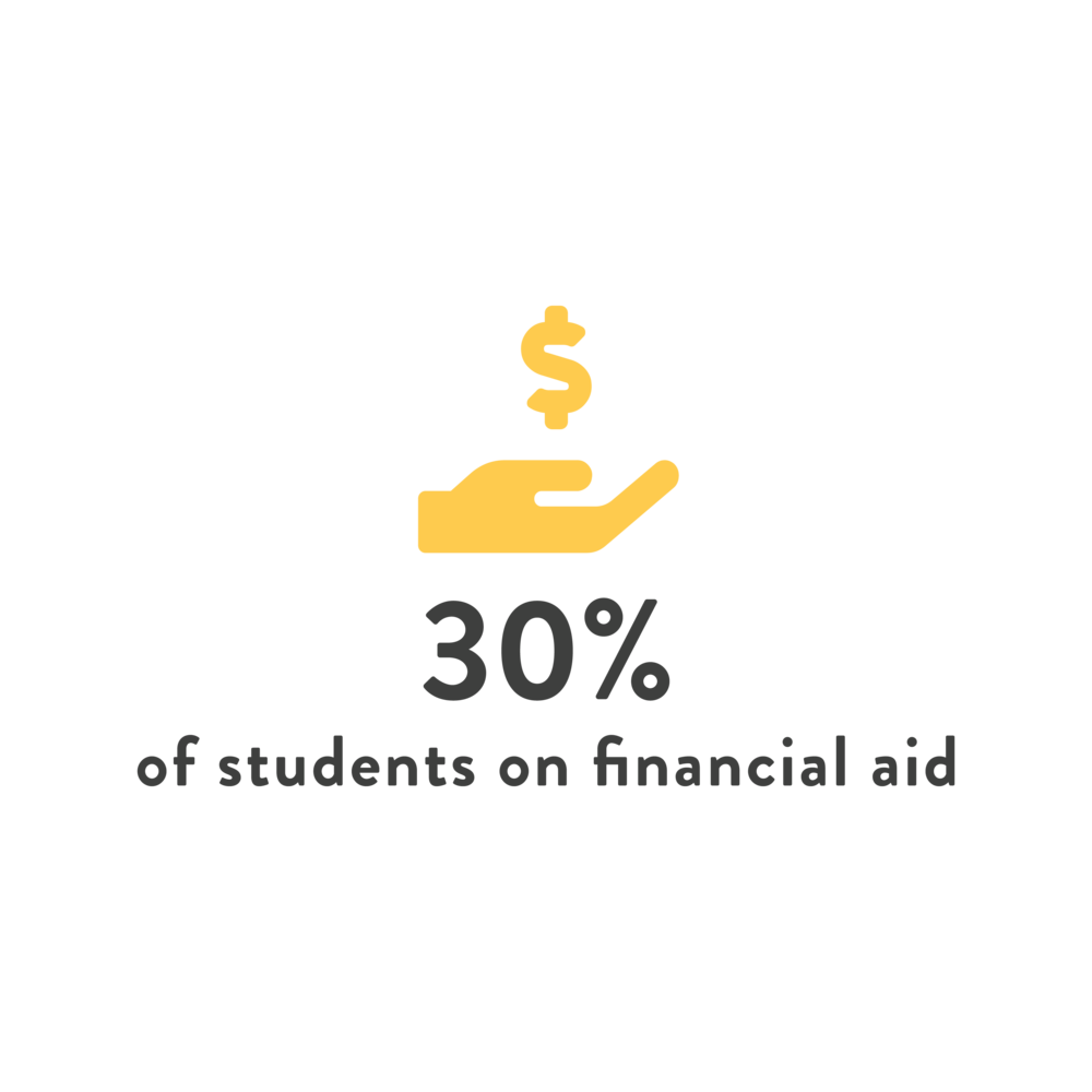 Artboard financial aid-17.png