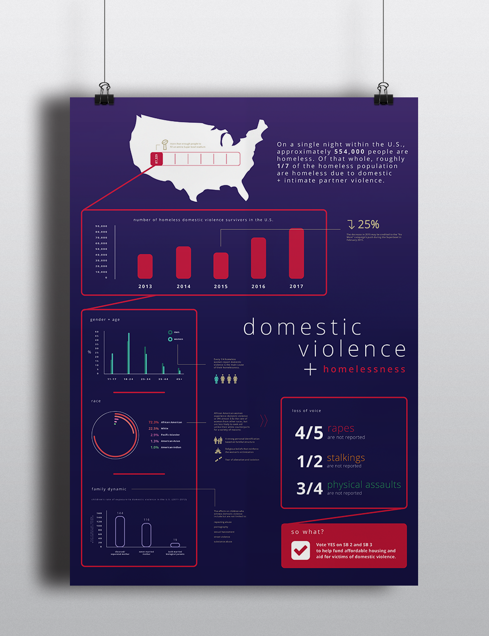 Case Study: Homelessness - As a student at Seattle Pacific University, I researched+ developed a series of design throughout a variety of platforms to discuss the intersection of domesticviolence and homelessness.