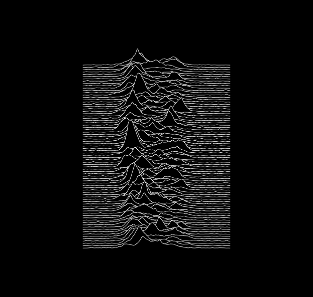 Image result for unknown pleasures