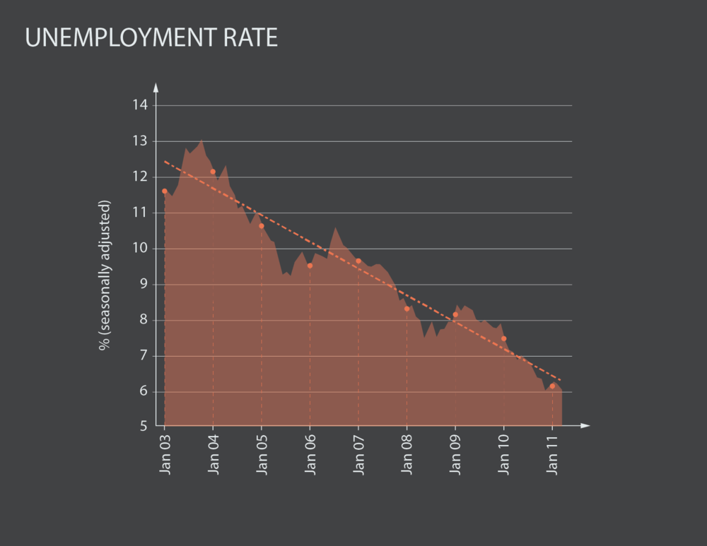 Brazilian Economy Infographics-04.png