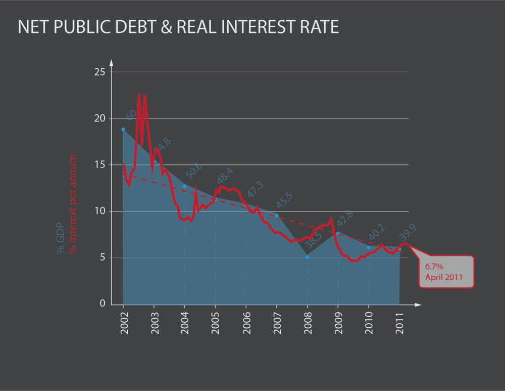 Brazilian Economy Infographics-06.png